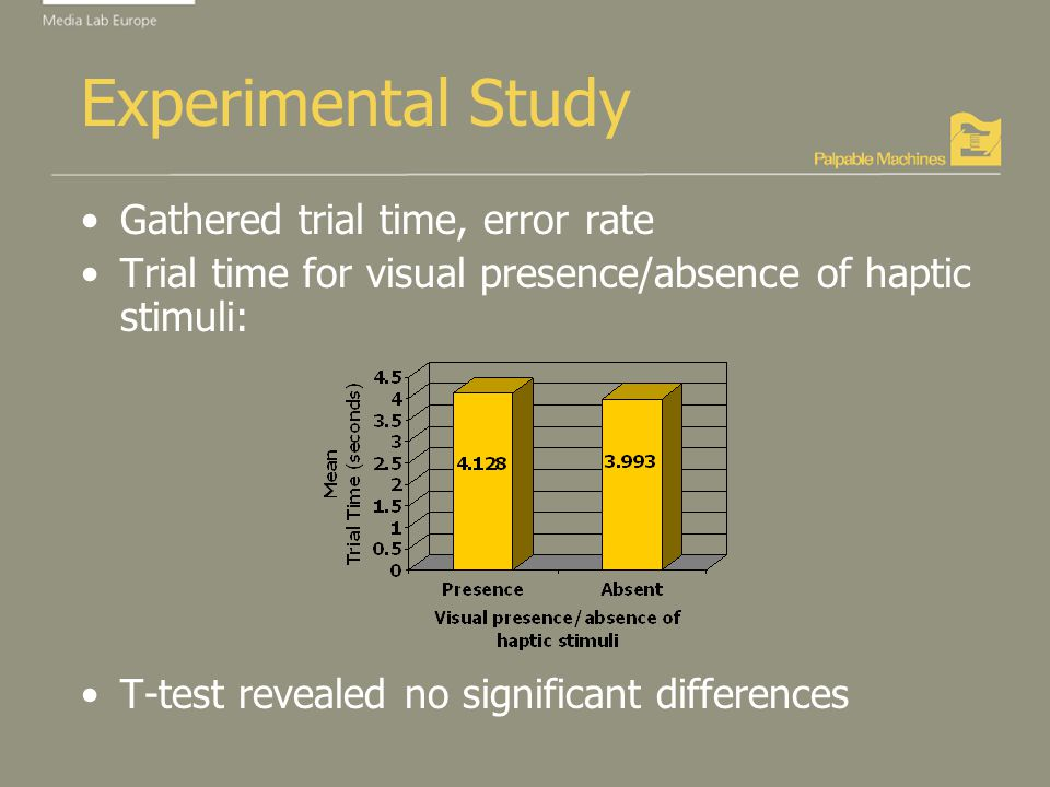 Experimental Study Gathered trial time, error rate Trial time for visual presence/absence of haptic stimuli: T-test revealed no significant differences