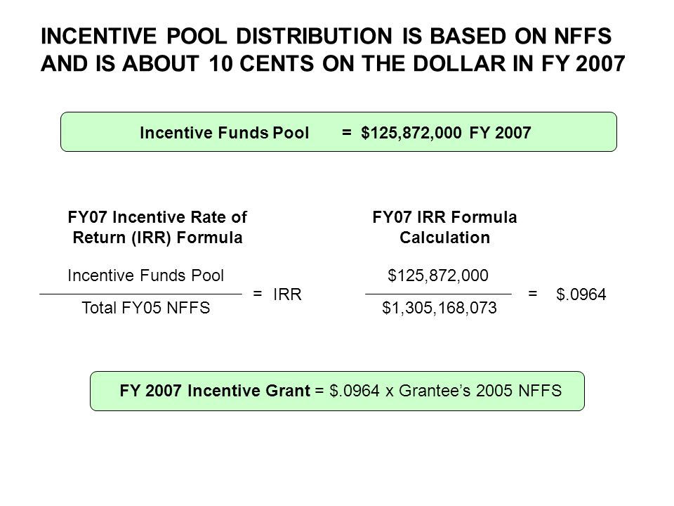 INCENTIVE POOL DISTRIBUTION IS BASED ON NFFS AND IS ABOUT 10 CENTS ON THE DOLLAR IN FY 2007 FY 2007 Incentive Grant = $.0964 x Grantees 2005 NFFS $125,872,000 $1,305,168,073 = $.0964 FY07 IRR Formula Calculation FY07 Incentive Rate of Return (IRR) Formula Incentive Funds Pool Total FY05 NFFS = IRR Incentive Funds Pool= $125,872,000 FY 2007