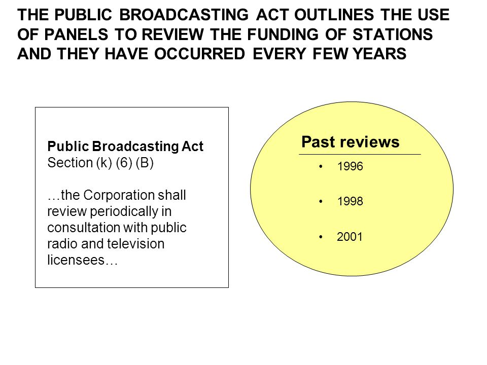 THE PUBLIC BROADCASTING ACT OUTLINES THE USE OF PANELS TO REVIEW THE FUNDING OF STATIONS AND THEY HAVE OCCURRED EVERY FEW YEARS Public Broadcasting Act Section (k) (6) (B) …the Corporation shall review periodically in consultation with public radio and television licensees… Past reviews 1996 1998 2001