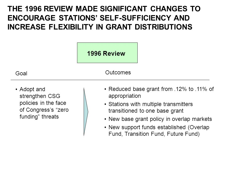 THE 1996 REVIEW MADE SIGNIFICANT CHANGES TO ENCOURAGE STATIONS SELF-SUFFICIENCY AND INCREASE FLEXIBILITY IN GRANT DISTRIBUTIONS Goal Adopt and strengthen CSG policies in the face of Congresss zero funding threats Outcomes Reduced base grant from.12% to.11% of appropriation Stations with multiple transmitters transitioned to one base grant New base grant policy in overlap markets New support funds established (Overlap Fund, Transition Fund, Future Fund) 1996 Review