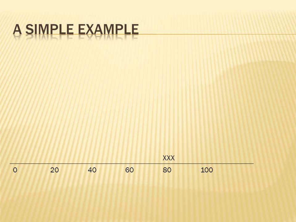 Start with Equation for %GRRtv