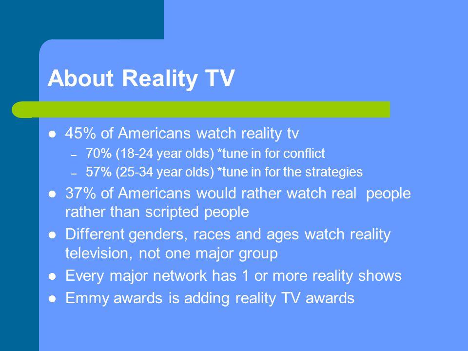 Reality Television: Fake or Real.