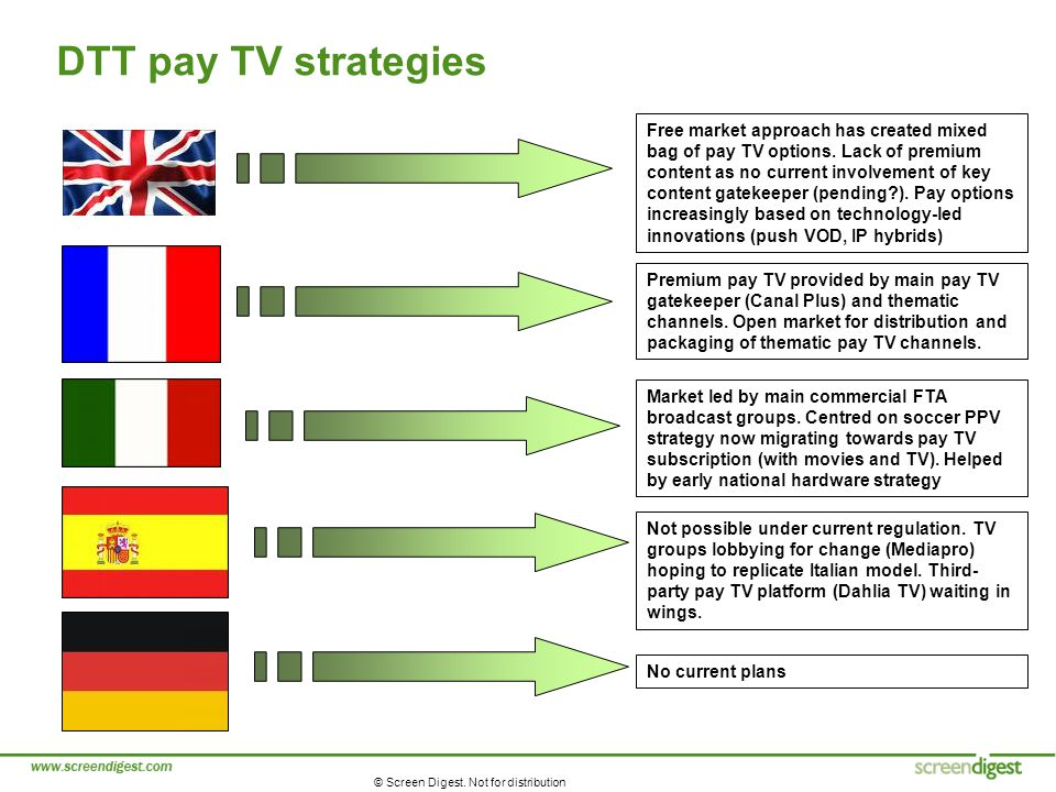 © Screen Digest. Not for distribution DTT pay TV strategies Not possible under current regulation.