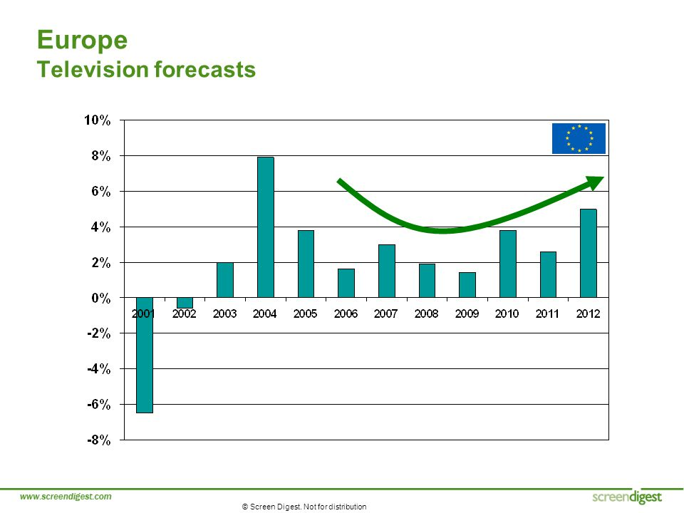 © Screen Digest. Not for distribution Europe Television forecasts