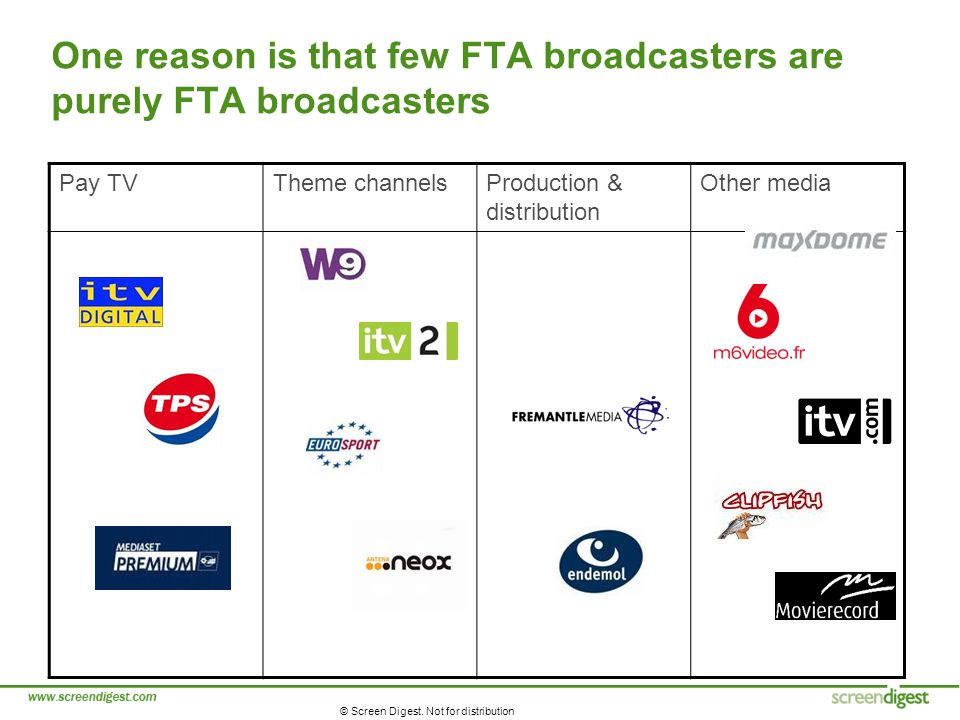 © Screen Digest. Not for distribution One reason is that few FTA broadcasters are purely FTA broadcasters Pay TVTheme channelsProduction & distributio