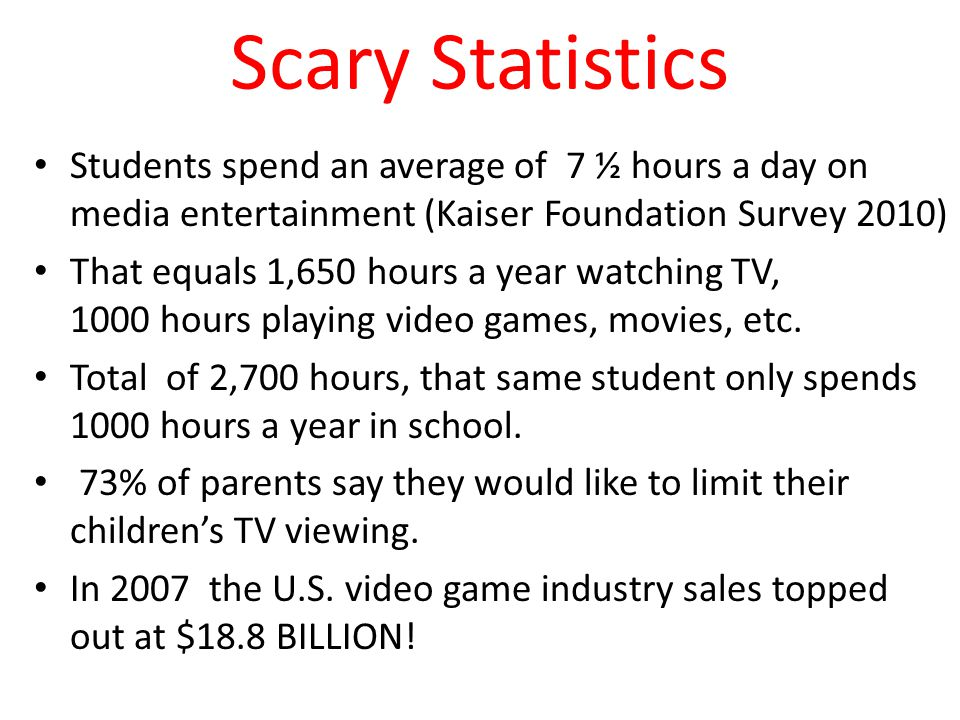 Scary Statistics Students spend an average of 7 ½ hours a day on media entertainment (Kaiser Foundation Survey 2010) That equals 1,650 hours a year watching TV, 1000 hours playing video games, movies, etc.