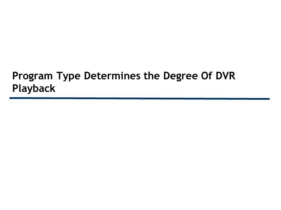 Program Type Determines the Degree Of DVR Playback