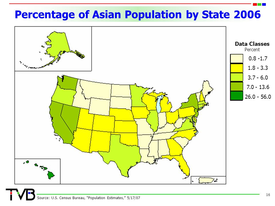 Percentage of Asian Population by State 2006 16 Source: U.S. Census Bureau, Population Estimates, 5/17/07 0.8 -1.7 1.8 - 3.3 3.7 - 6.0 7.0 - 13.6 26.0