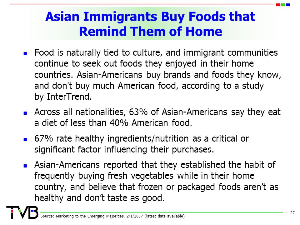 Asian Immigrants Buy Foods that Remind Them of Home Food is naturally tied to culture, and immigrant communities continue to seek out foods they enjoy