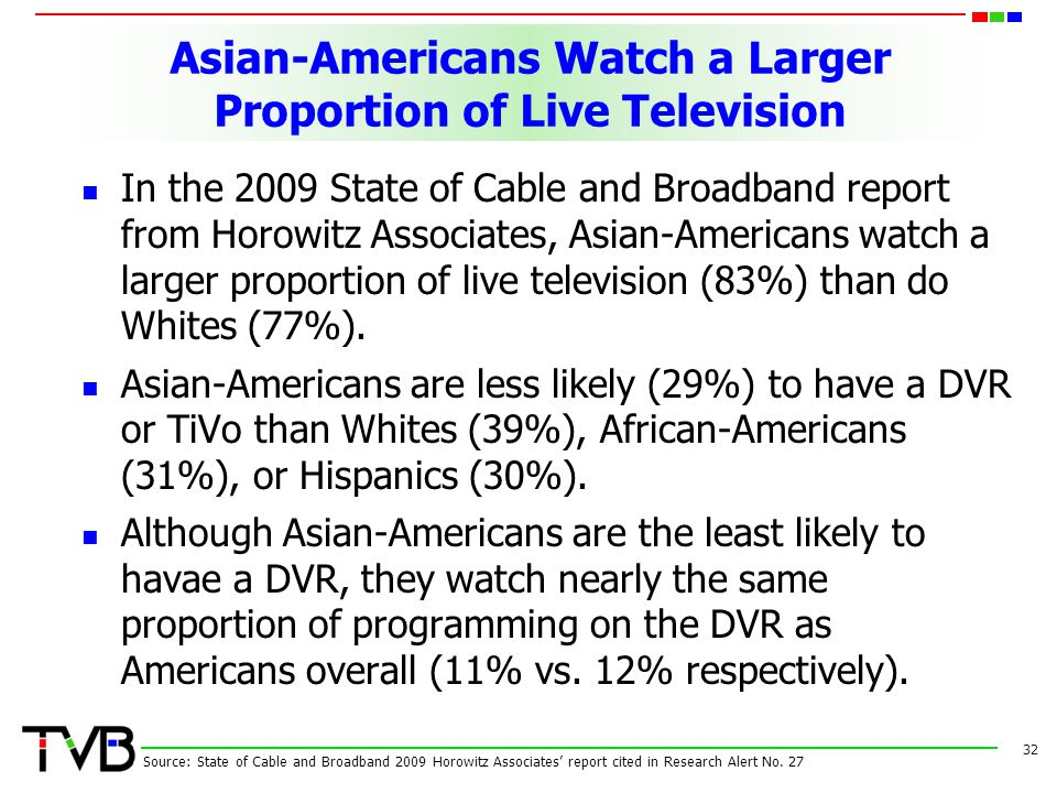 Asian-Americans Watch a Larger Proportion of Live Television In the 2009 State of Cable and Broadband report from Horowitz Associates, Asian-Americans