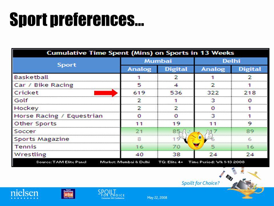 Sport preferences…