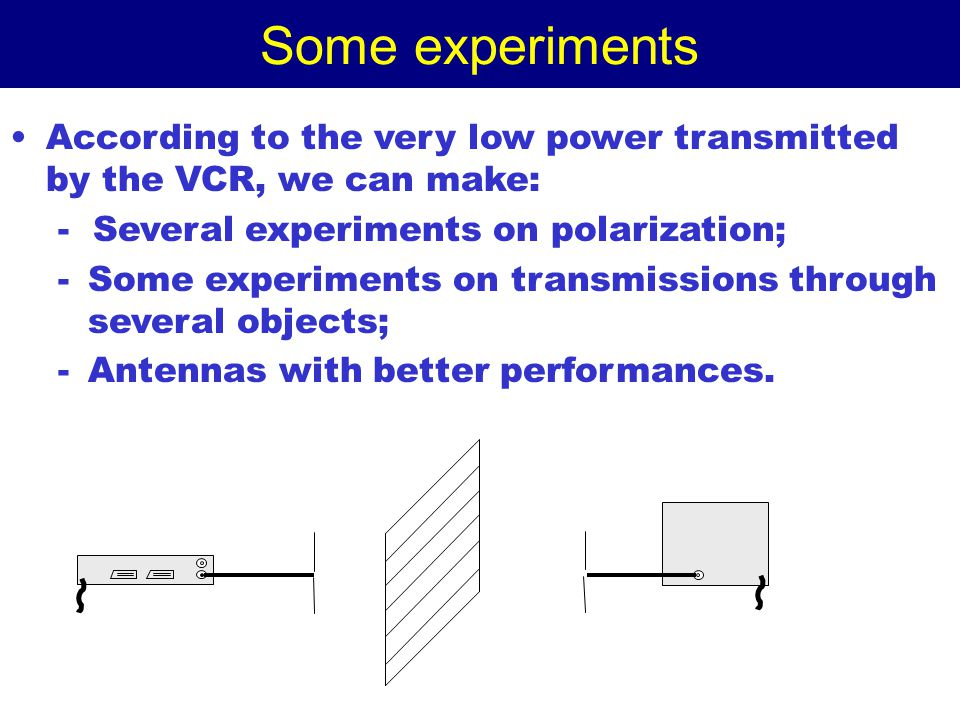 Some experiments According to the very low power transmitted by the VCR, we can make: - Several experiments on polarization; -Some experiments on transmissions through several objects; -Antennas with better performances.