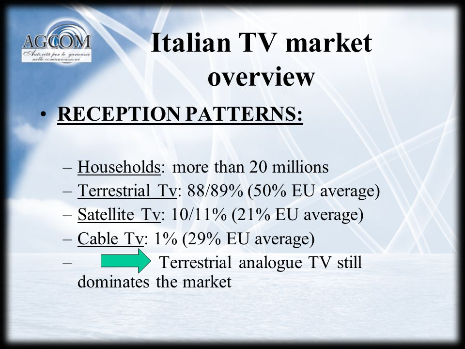 Italian TV market overview RECEPTION PATTERNS: –Households: more than 20 millions –Terrestrial Tv: 88/89% (50% EU average) –Satellite Tv: 10/11% (21% EU average) –Cable Tv: 1% (29% EU average) – Terrestrial analogue TV still dominates the market