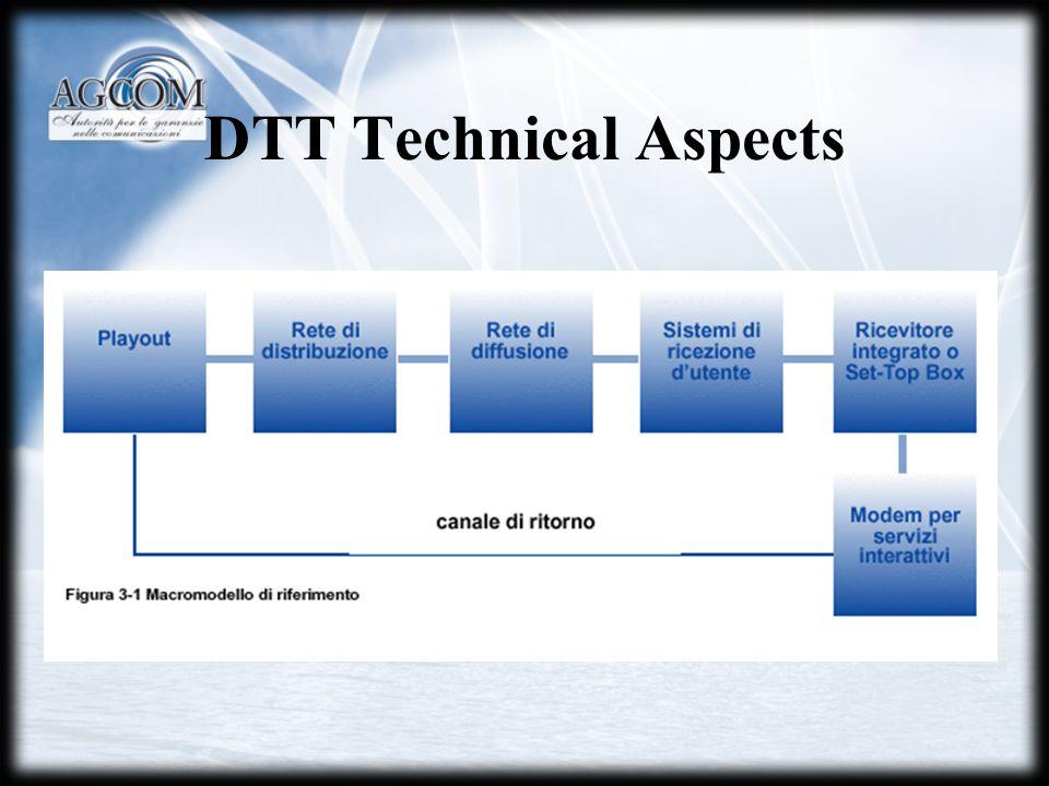 DTT Technical Aspects