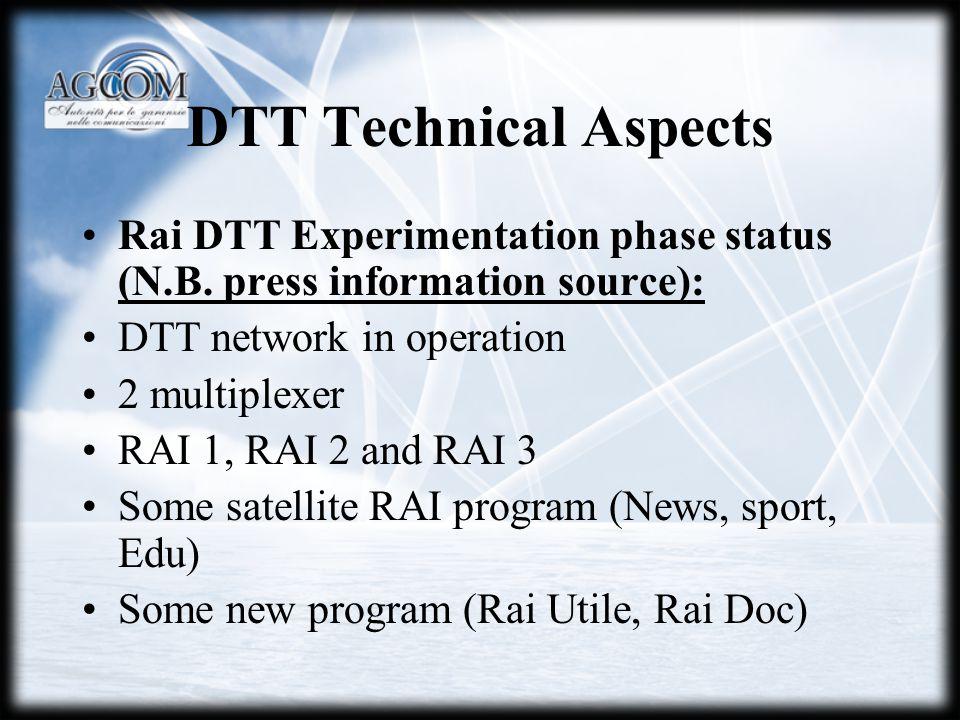 DTT Technical Aspects Rai DTT Experimentation phase status (N.B.