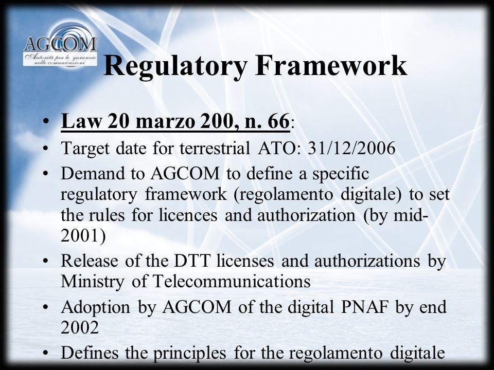 Regulatory Framework Law 20 marzo 200, n. 66 : Target date for terrestrial ATO: 31/12/2006 Demand to AGCOM to define a specific regulatory framework (