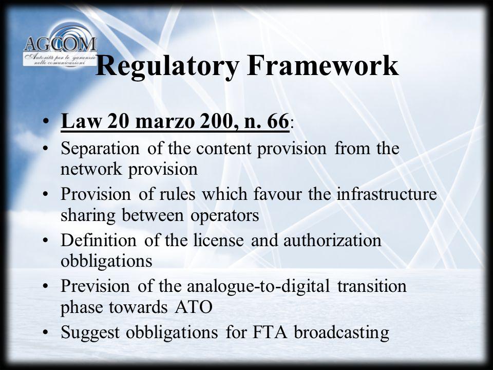 Regulatory Framework Law 20 marzo 200, n.