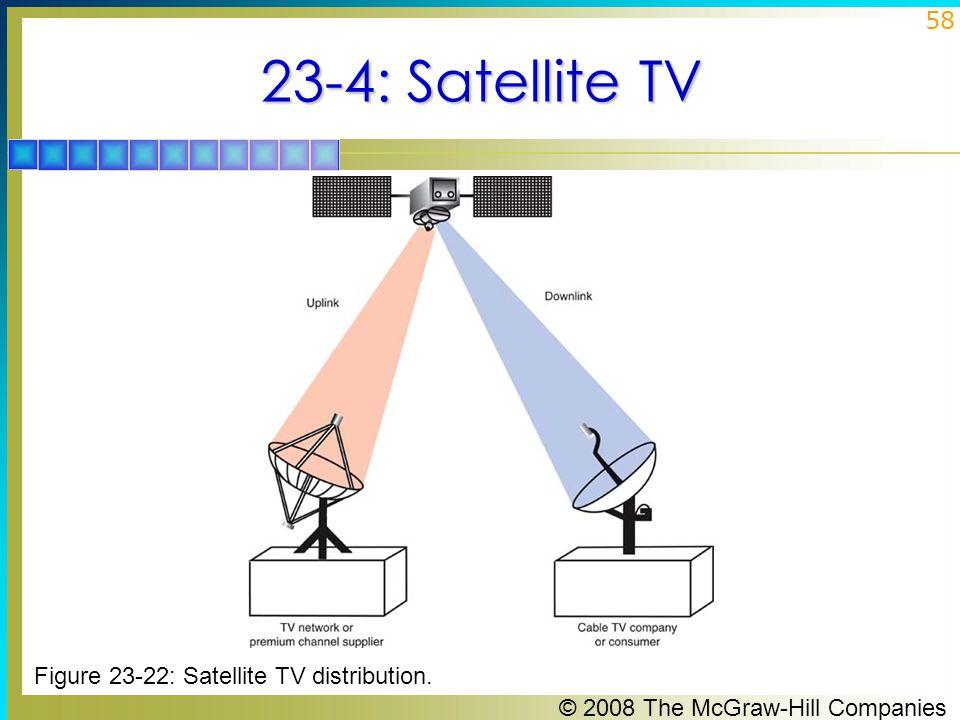 © 2008 The McGraw-Hill Companies 58 23-4: Satellite TV Figure 23-22: Satellite TV distribution.