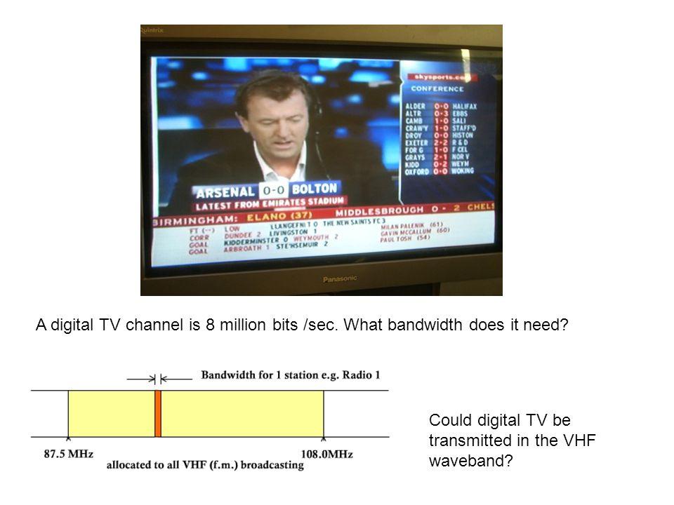 A digital TV channel is 8 million bits /sec. What bandwidth does it need.