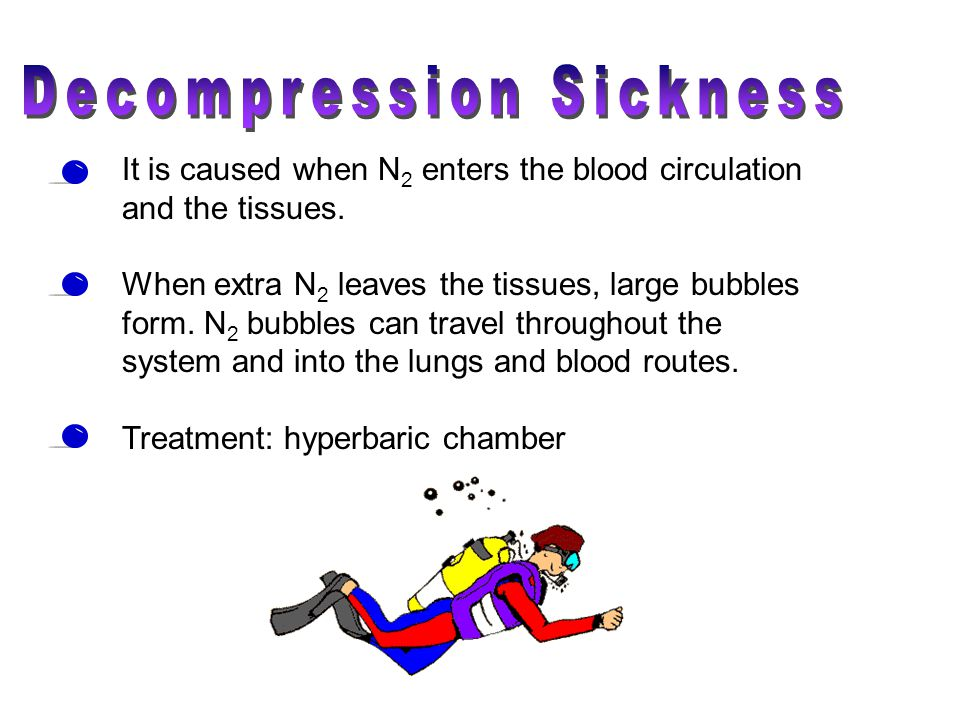 It is caused when N 2 enters the blood circulation and the tissues.