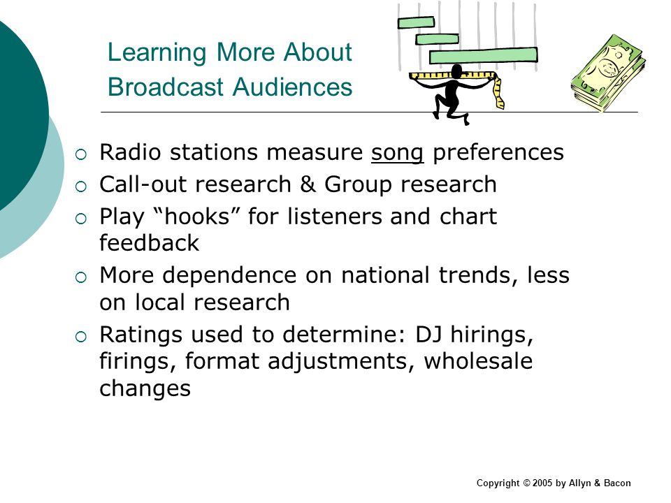 Copyright © 2005 by Allyn & Bacon Learning More About Broadcast Audiences Radio stations measure song preferences Call-out research & Group research Play hooks for listeners and chart feedback More dependence on national trends, less on local research Ratings used to determine: DJ hirings, firings, format adjustments, wholesale changes