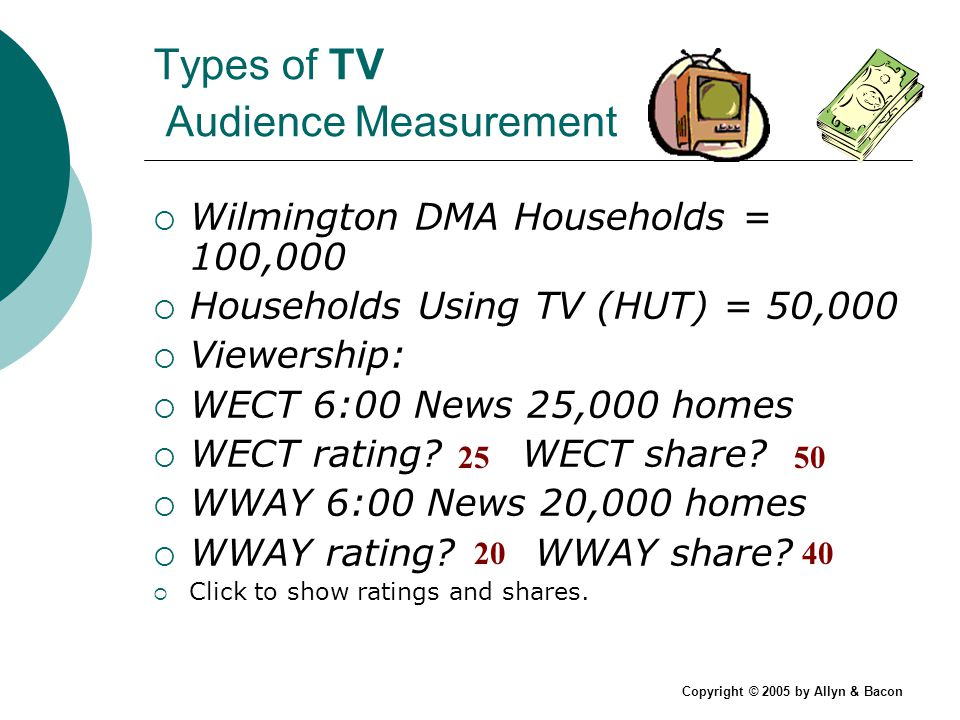 Copyright © 2005 by Allyn & Bacon Types of TV Audience Measurement Wilmington DMA Households = 100,000 Households Using TV (HUT) = 50,000 Viewership: WECT 6:00 News 25,000 homes WECT rating.