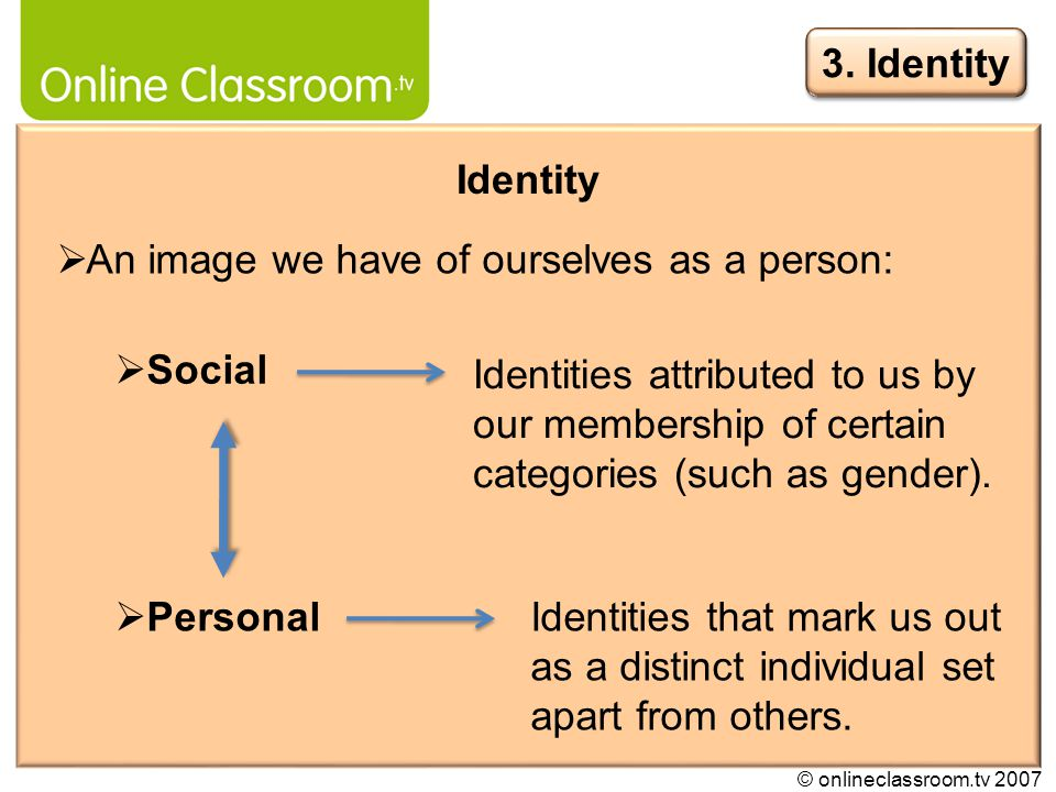 © onlineclassroom.tv 2007 Identity Social An image we have of ourselves as a person: Personal Identities attributed to us by our membership of certain categories (such as gender).
