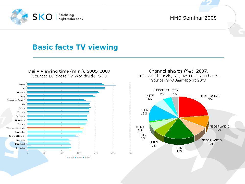 MMS Seminar 2008 Basic facts TV viewing