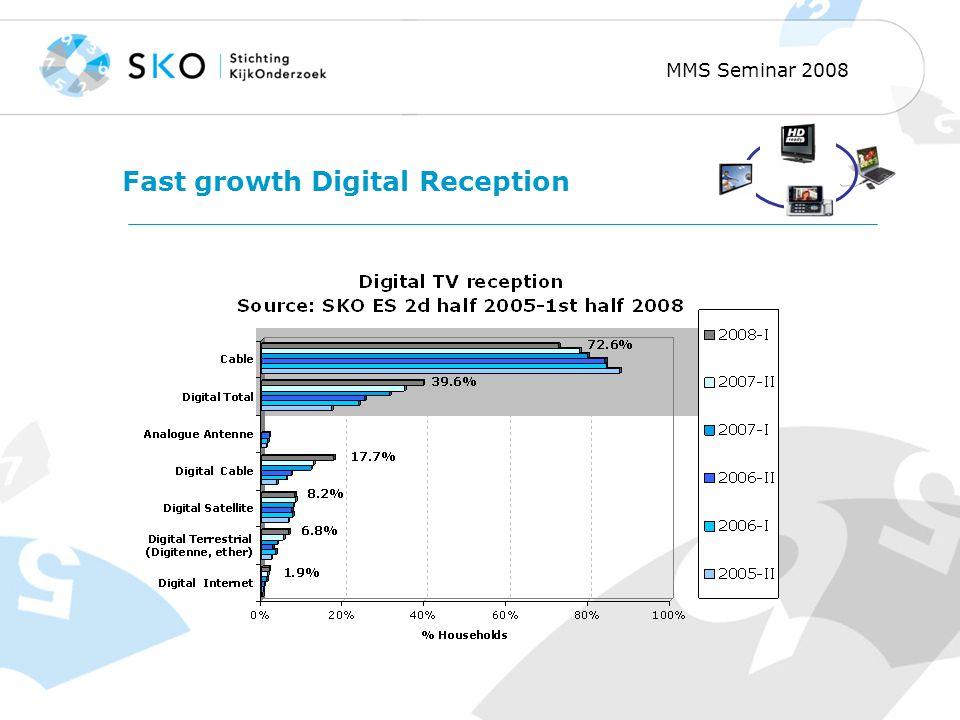 MMS Seminar 2008 Fast growth Digital Reception