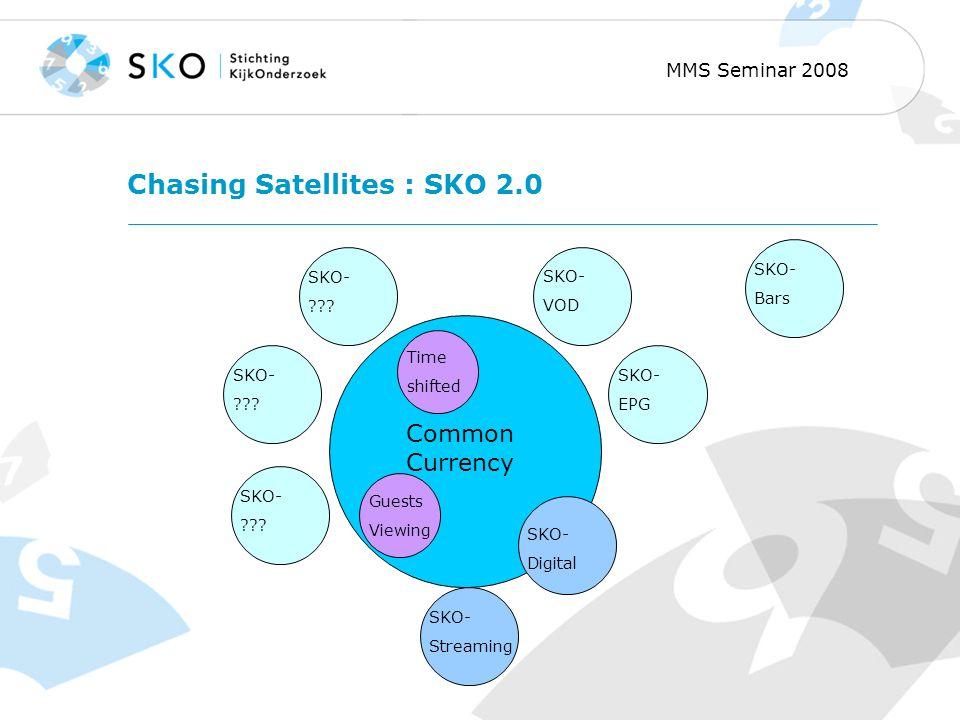 MMS Seminar 2008 Chasing Satellites : SKO 2.0 Common Currency SKO- EPG SKO- Digital SKO- .