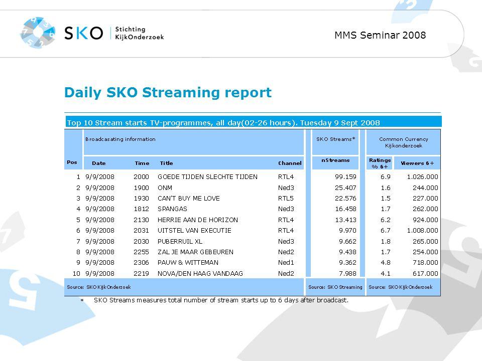 MMS Seminar 2008 Daily SKO Streaming report