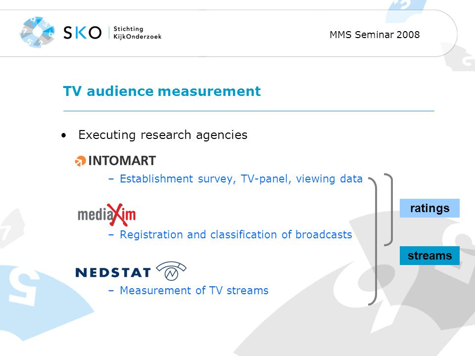 MMS Seminar 2008 TV audience measurement Executing research agencies –Establishment survey, TV-panel, viewing data –Registration and classification of broadcasts –Measurement of TV streams ratings streams