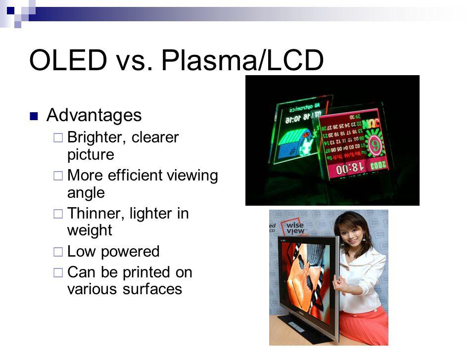 OLED vs.