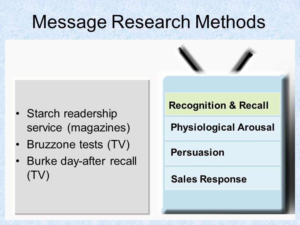 15 Message Research Methods Physiological Arousal Persuasion Recognition & Recall Sales Response Starch readership service (magazines) Bruzzone tests