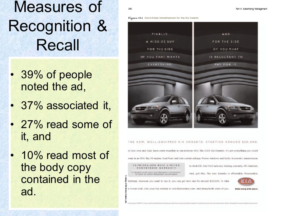 20 Measures of Recognition & Recall 39% of people noted the ad, 37% associated it, 27% read some of it, and 10% read most of the body copy contained i