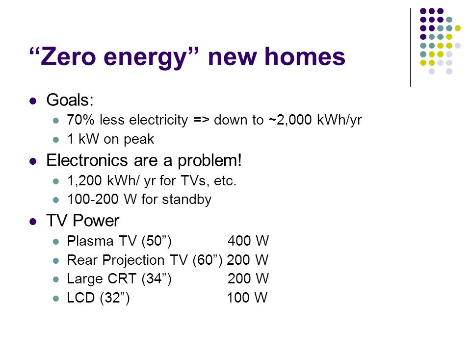 Zero energy new homes Goals: 70% less electricity => down to ~2,000 kWh/yr 1 kW on peak Electronics are a problem! 1,200 kWh/ yr for TVs, etc. 100-200