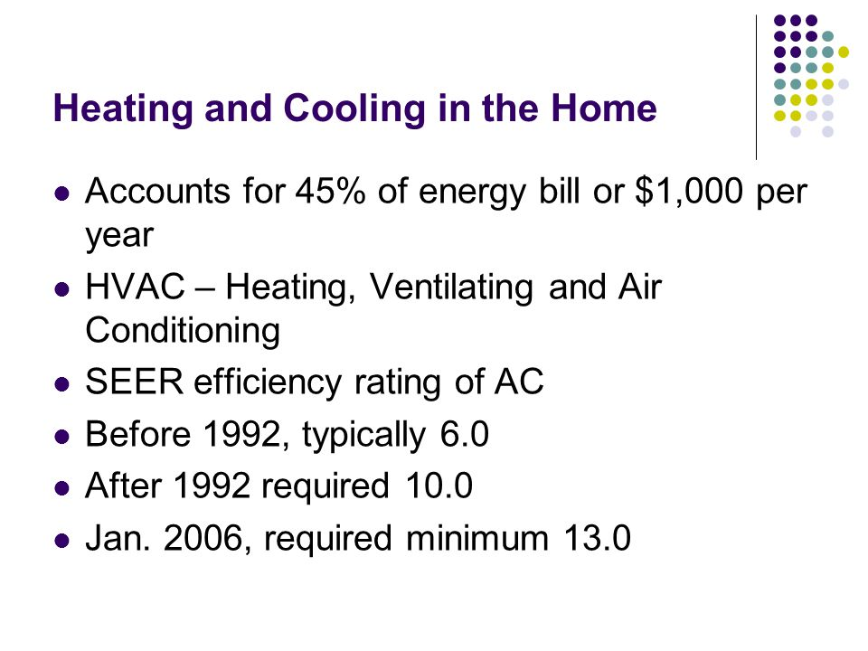Heating and Cooling in the Home Accounts for 45% of energy bill or $1,000 per year HVAC – Heating, Ventilating and Air Conditioning SEER efficiency ra