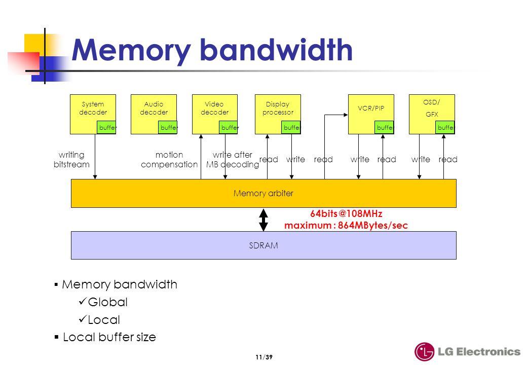 11/39 Memory bandwidth SDRAM Memory arbiter motion compensation write after MB decoding readwrite Audio decoder System decoder Video decoder Display p