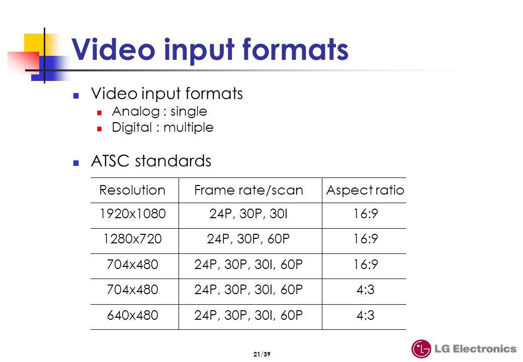 21/39 Video input formats Analog : single Digital : multiple ATSC standards 1920x108024P, 30P, 30I 1280x72024P, 30P, 60P 704x48024P, 30P, 30I, 60P 704