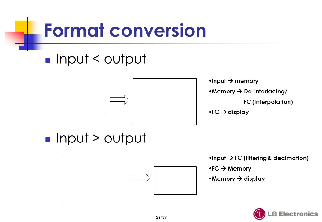 26/39 Format conversion Input < output Input > output Input memory Memory De-interlacing/ FC (interpolation) FC display Input FC (filtering & decimati