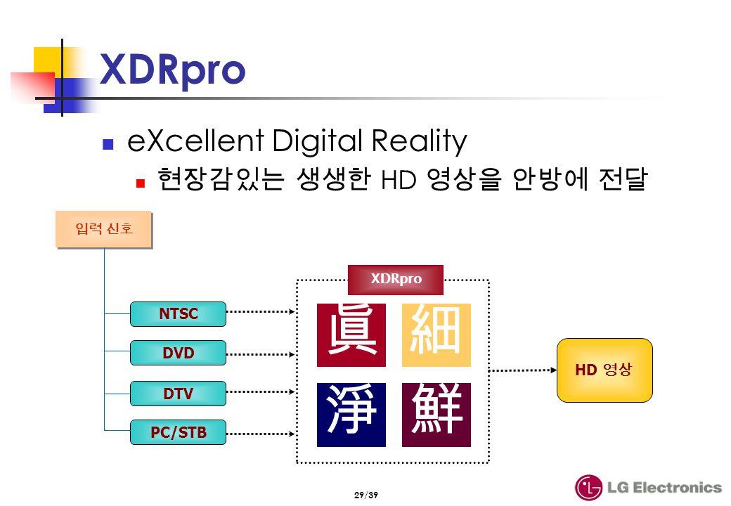 29/39 XDRpro eXcellent Digital Reality HD NTSC DVD DTV PC/STB HD XDRpro