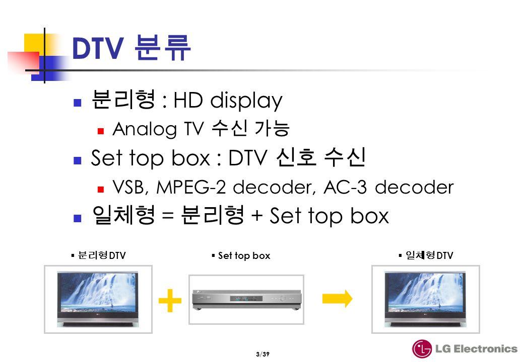 3/39 DTV : HD display Analog TV Set top box : DTV VSB, MPEG-2 decoder, AC-3 decoder = + Set top box DTV Set top box