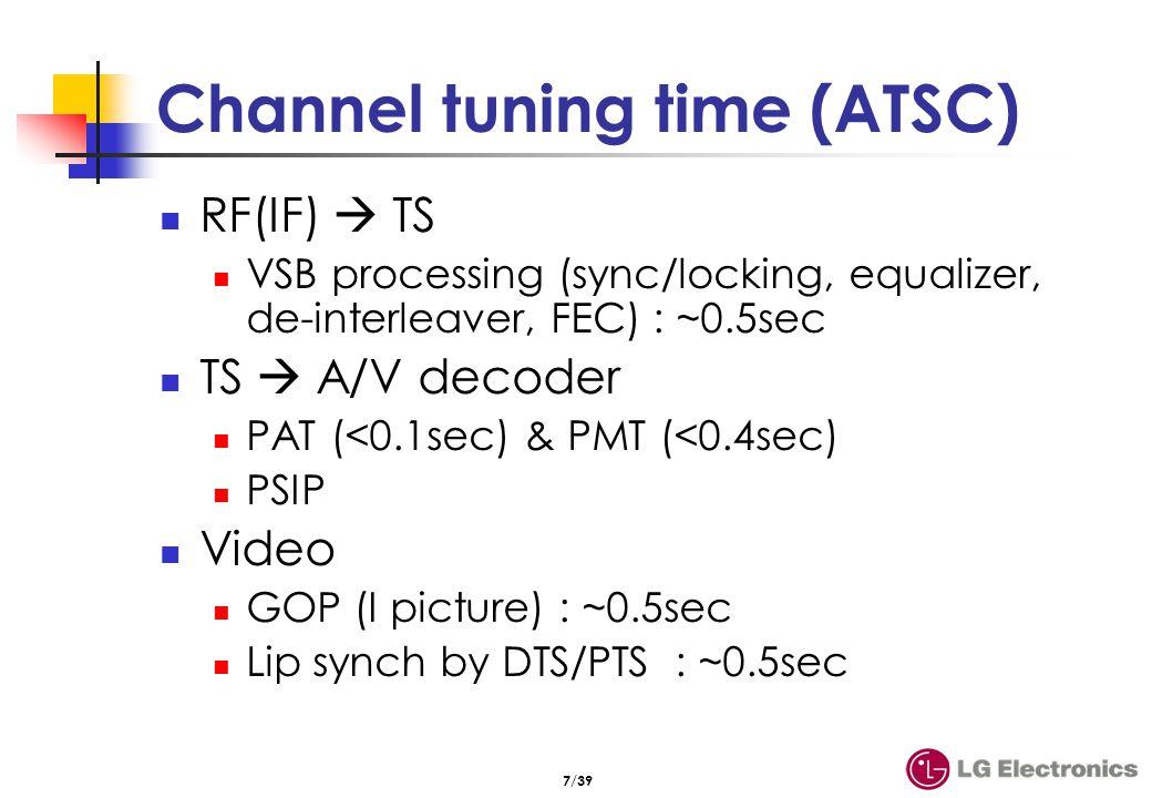 7/39 Channel tuning time (ATSC) RF(IF) TS VSB processing (sync/locking, equalizer, de-interleaver, FEC) : ~0.5sec TS A/V decoder PAT (<0.1sec) & PMT (