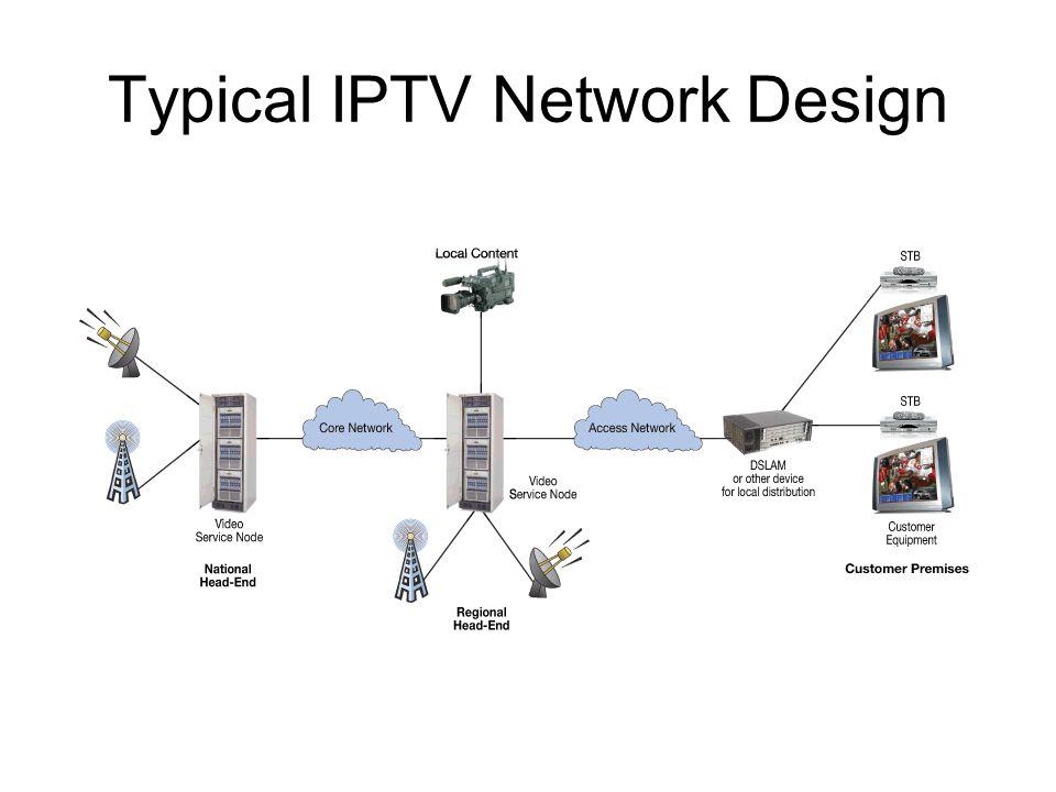 Typical IPTV Network Design