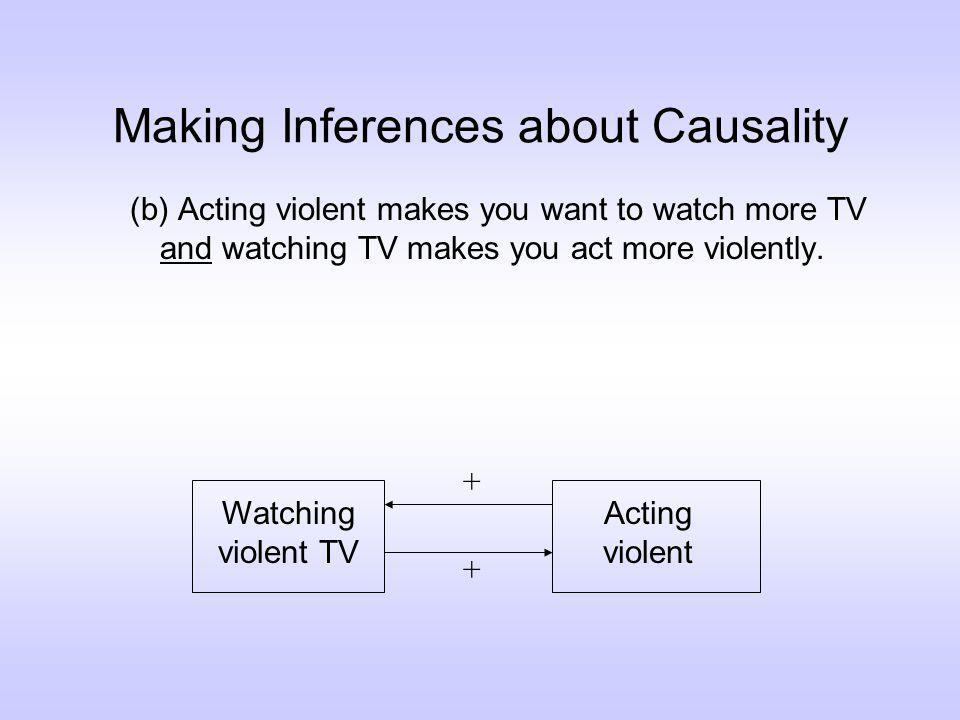 Making Inferences about Causality (b) Acting violent makes you want to watch more TV and watching TV makes you act more violently.