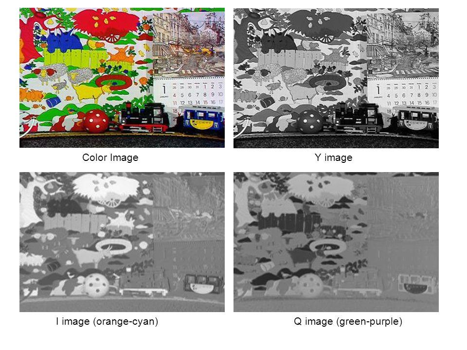 Color ImageY image I image (orange-cyan)Q image (green-purple)