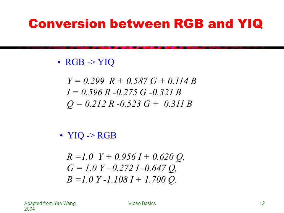 Adapted from Yao Wang, 2004 Video Basics12 Conversion between RGB and YIQ Y = 0.299 R + 0.587 G + 0.114 B I = 0.596 R -0.275 G -0.321 B Q = 0.212 R -0