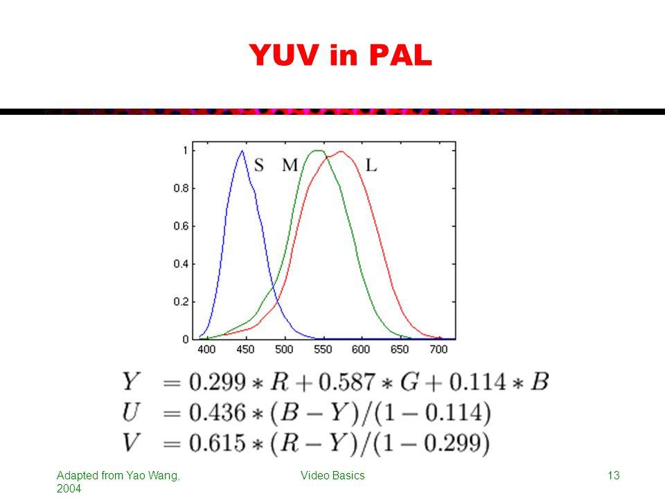 Adapted from Yao Wang, 2004 Video Basics13 YUV in PAL