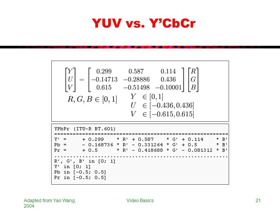Adapted from Yao Wang, 2004 Video Basics21 YUV vs. YCbCr