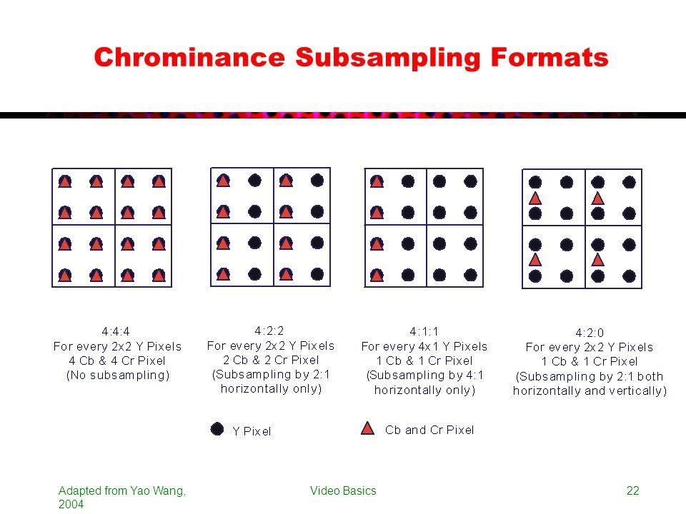 Adapted from Yao Wang, 2004 Video Basics22 Chrominance Subsampling Formats